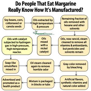 #margarine
